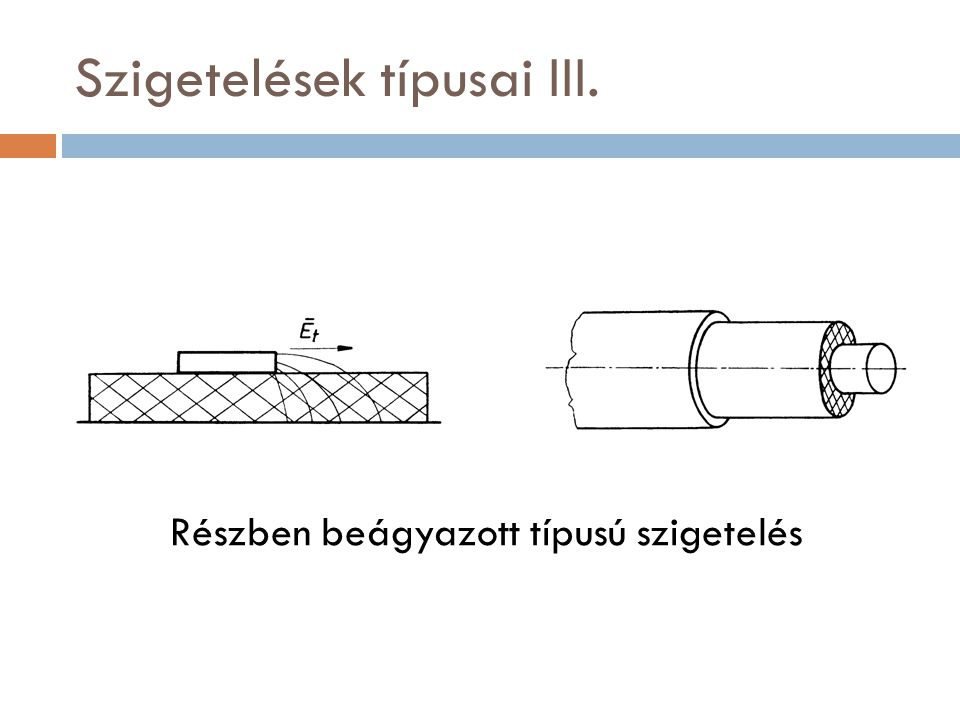 Szigetelések típusai III. Részben beágyazott típusú szigetelés