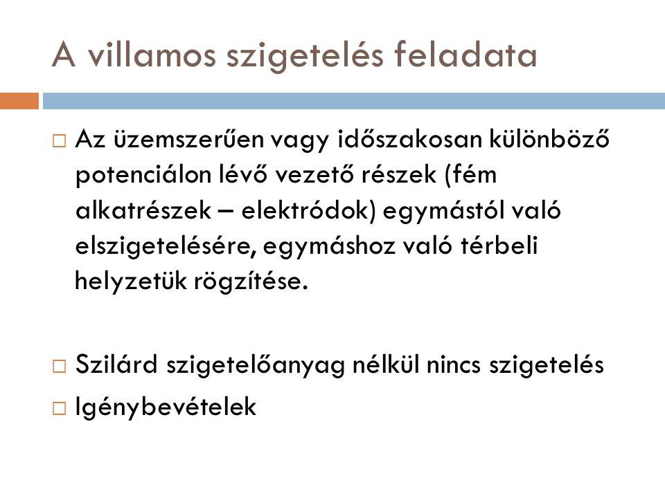 Szigeteléseket érő igénybevételek  Villamos igénybevételek  Hőigénybevétel  Mechanikai igénybevétel  Környezeti igénybevételek