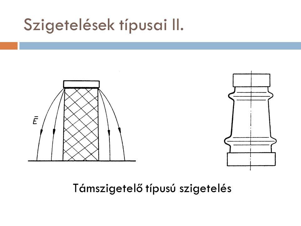 Szigetelések típusai II. Támszigetelő típusú szigetelés
