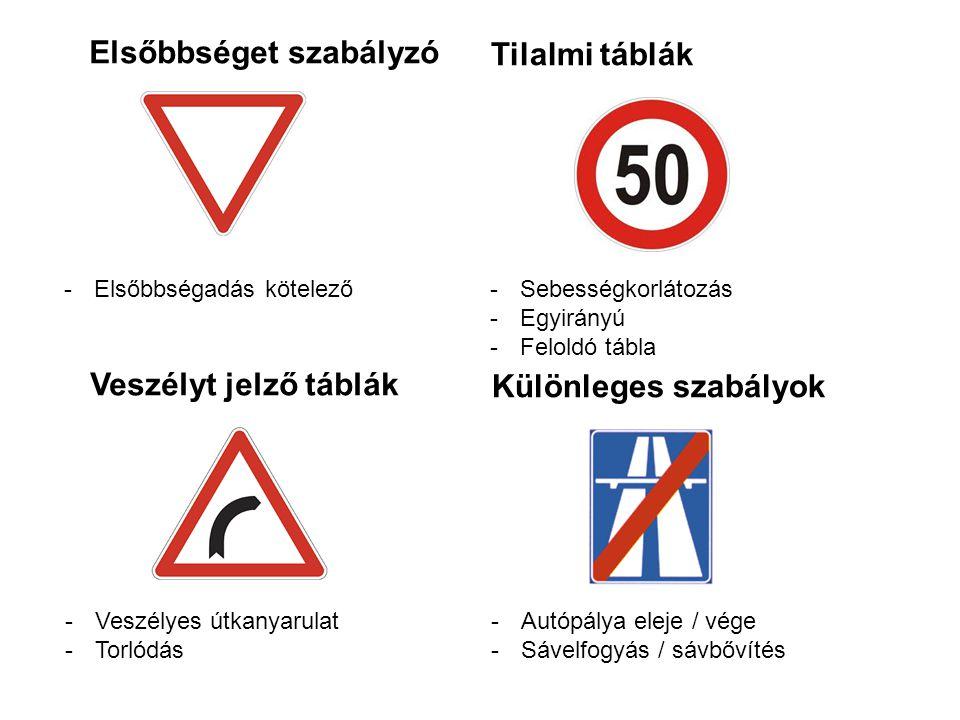 Elsőbbséget szabályzó Tilalmi táblák -Sebességkorlátozás -Egyirányú -Feloldó tábla -Elsőbbségadás kötelező Veszélyt jelző táblák Különleges szabályok