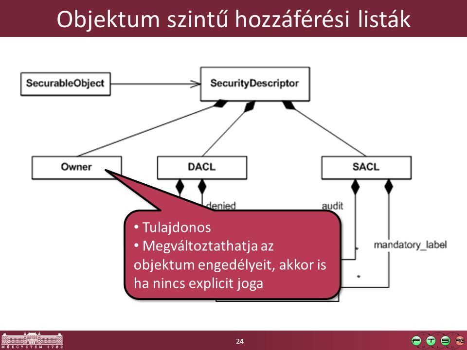 Objektum szintű hozzáférési listák Tulajdonos Megváltoztathatja az objektum engedélyeit, akkor is ha nincs explicit joga Tulajdonos Megváltoztathatja az objektum engedélyeit, akkor is ha nincs explicit joga 24