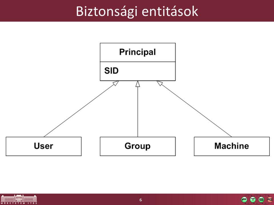 Security Identifier (SID)  Felhasználó / számítógép azonosítója  Pl.