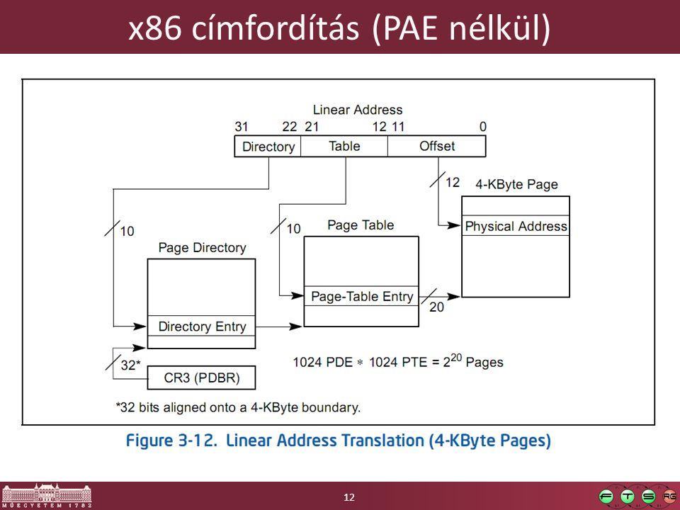 x86 címfordítás (PAE nélkül) 12