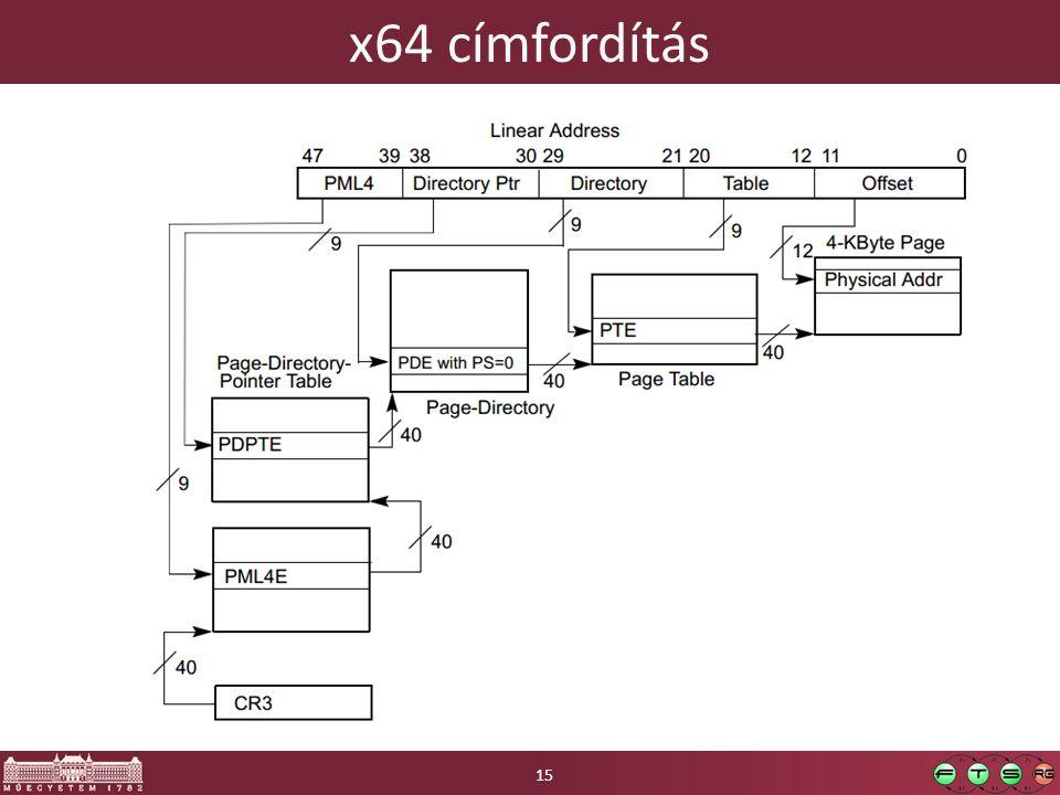 x64 címfordítás 15
