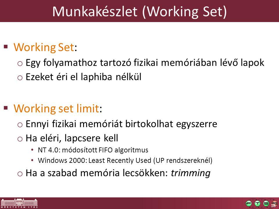 Munkakészlet (Working Set)  Working Set: o Egy folyamathoz tartozó fizikai memóriában lévő lapok o Ezeket éri el laphiba nélkül  Working set limit: