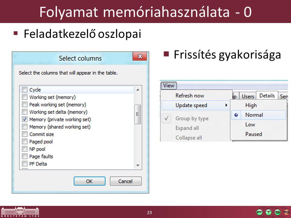 Folyamat memóriahasználata - 0  Feladatkezelő oszlopai  Frissítés gyakorisága 23