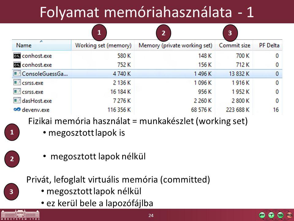 Folyamat memóriahasználata - 1 1 2 1 Fizikai memória használat = munkakészlet (working set) megosztott lapok is megosztott lapok nélkül 2 Privát, lefoglalt virtuális memória (committed) megosztott lapok nélkül ez kerül bele a lapozófájlba 3 3 24