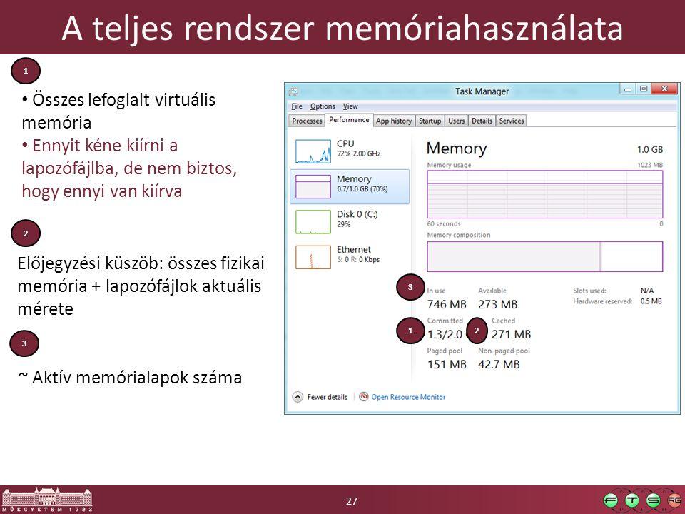 A teljes rendszer memóriahasználata 1 Összes lefoglalt virtuális memória Ennyit kéne kiírni a lapozófájlba, de nem biztos, hogy ennyi van kiírva 2 Előjegyzési küszöb: összes fizikai memória + lapozófájlok aktuális mérete 1 2 3 3 ~ Aktív memórialapok száma 27