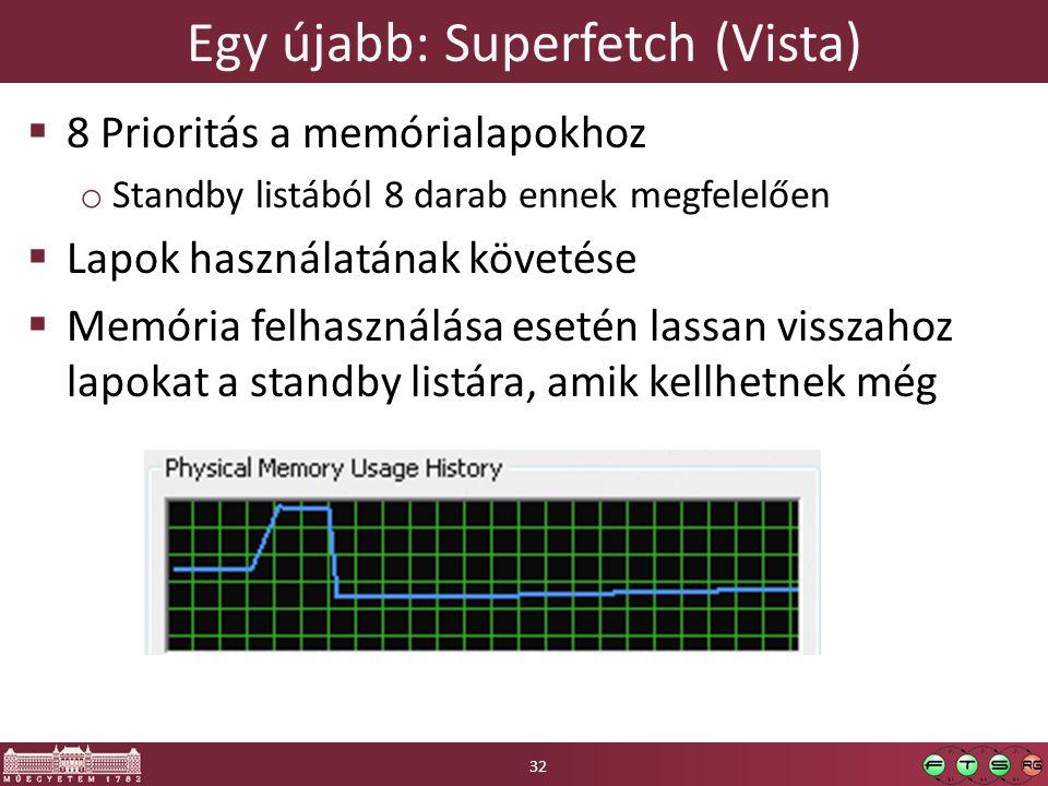 Egy újabb: Superfetch (Vista)  8 Prioritás a memórialapokhoz o Standby listából 8 darab ennek megfelelően  Lapok használatának követése  Memória felhasználása esetén lassan visszahoz lapokat a standby listára, amik kellhetnek még 32