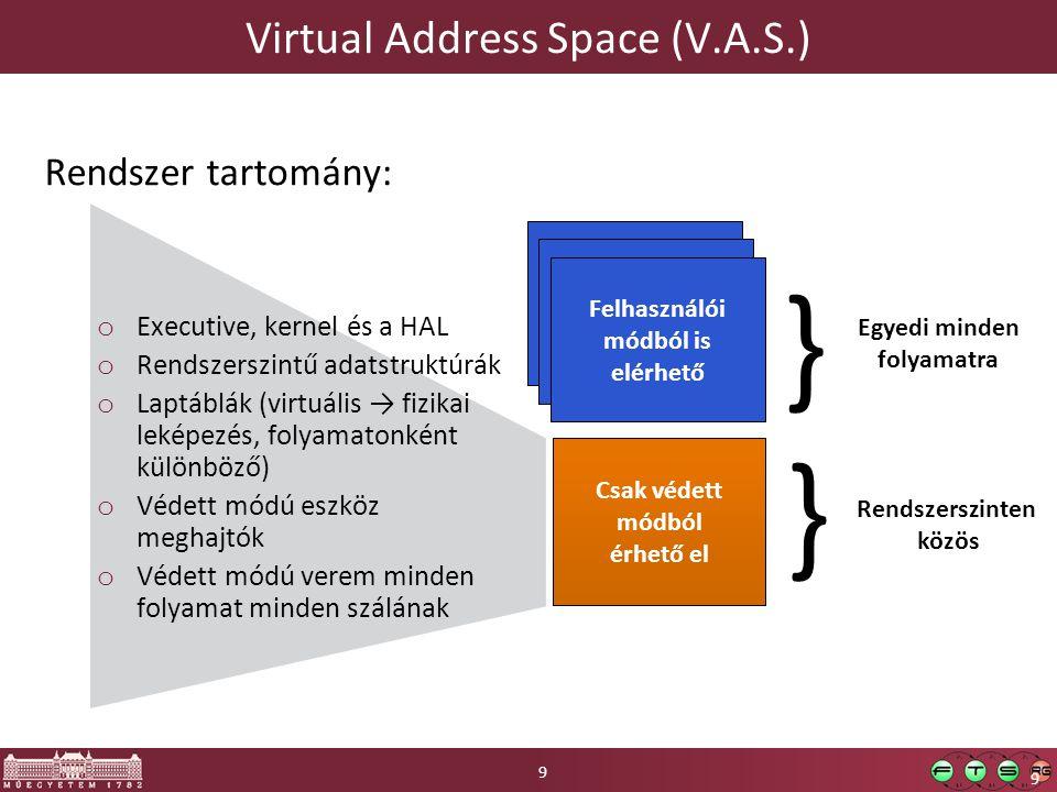 9 Felhasználói módból is elérhető Csak védett módból érhető el } Egyedi minden folyamatra Rendszerszinten közös Virtual Address Space (V.A.S.) Rendszer tartomány: o Executive, kernel és a HAL o Rendszerszintű adatstruktúrák o Laptáblák (virtuális → fizikai leképezés, folyamatonként különböző) o Védett módú eszköz meghajtók o Védett módú verem minden folyamat minden szálának } 9