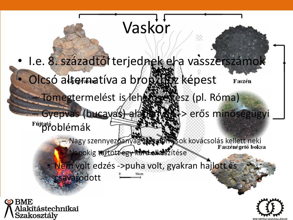 Vaskor I.e. 8. századtól terjednek el a vasszerszámok Olcsó alternatíva a bronzhoz képest – Tömegtermelést is lehetővé tesz (pl. Róma) – Gyepvas (buca