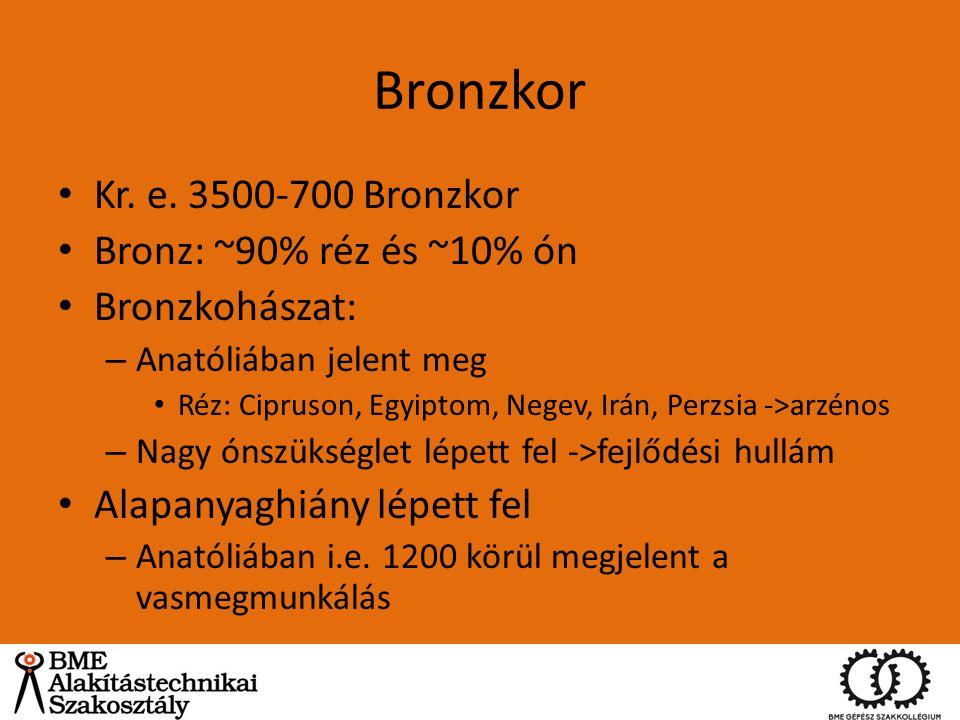 Bronzkor Kr. e. 3500-700 Bronzkor Bronz: ~90% réz és ~10% ón Bronzkohászat: – Anatóliában jelent meg Réz: Cipruson, Egyiptom, Negev, Irán, Perzsia ->a