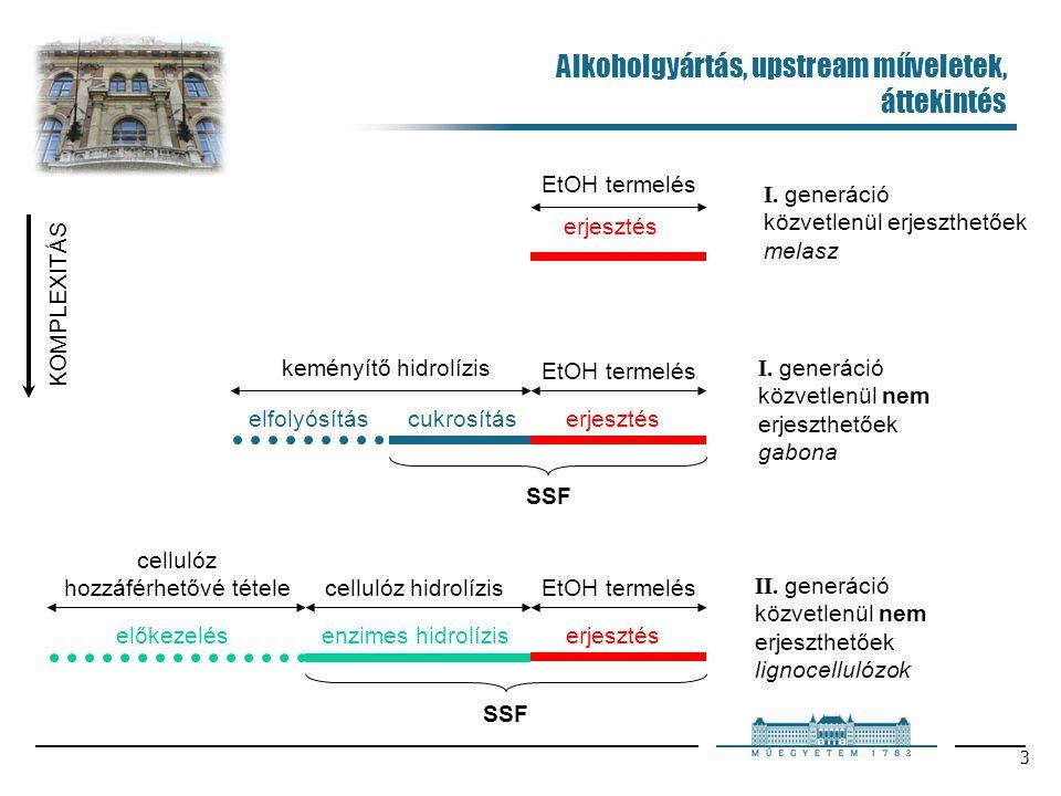 3 Alkoholgyártás, upstream műveletek, áttekintés erjesztés elfolyósításcukrosítás keményítő hidrolízis EtOH termelés SSF előkezelésenzimes hidrolízis