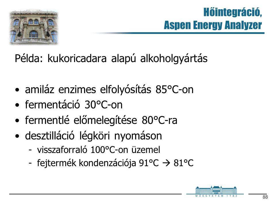 Hőintegráció, Aspen Energy Analyzer Példa: kukoricadara alapú alkoholgyártás amiláz enzimes elfolyósítás 85°C-on fermentáció 30°C-on fermentlé előmele