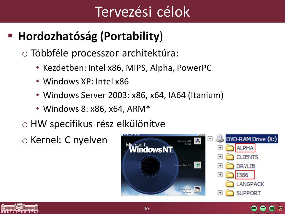 Tervezési célok  Hordozhatóság (Portability) o Többféle processzor architektúra: Kezdetben: Intel x86, MIPS, Alpha, PowerPC Windows XP: Intel x86 Windows Server 2003: x86, x64, IA64 (Itanium) Windows 8: x86, x64, ARM* o HW specifikus rész elkülönítve o Kernel: C nyelven 10