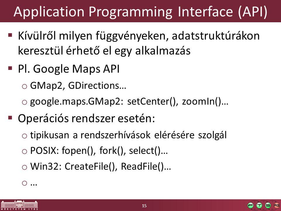 Application Programming Interface (API)  Kívülről milyen függvényeken, adatstruktúrákon keresztül érhető el egy alkalmazás  Pl.