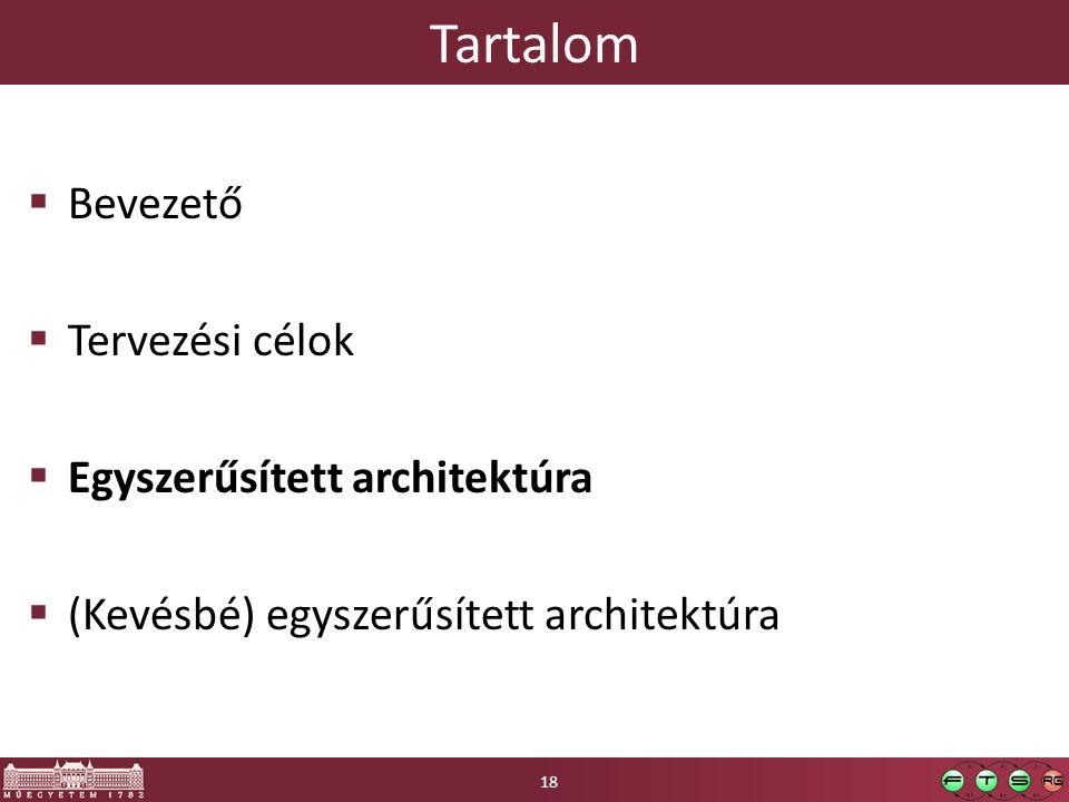 Tartalom  Bevezető  Tervezési célok  Egyszerűsített architektúra  (Kevésbé) egyszerűsített architektúra 18