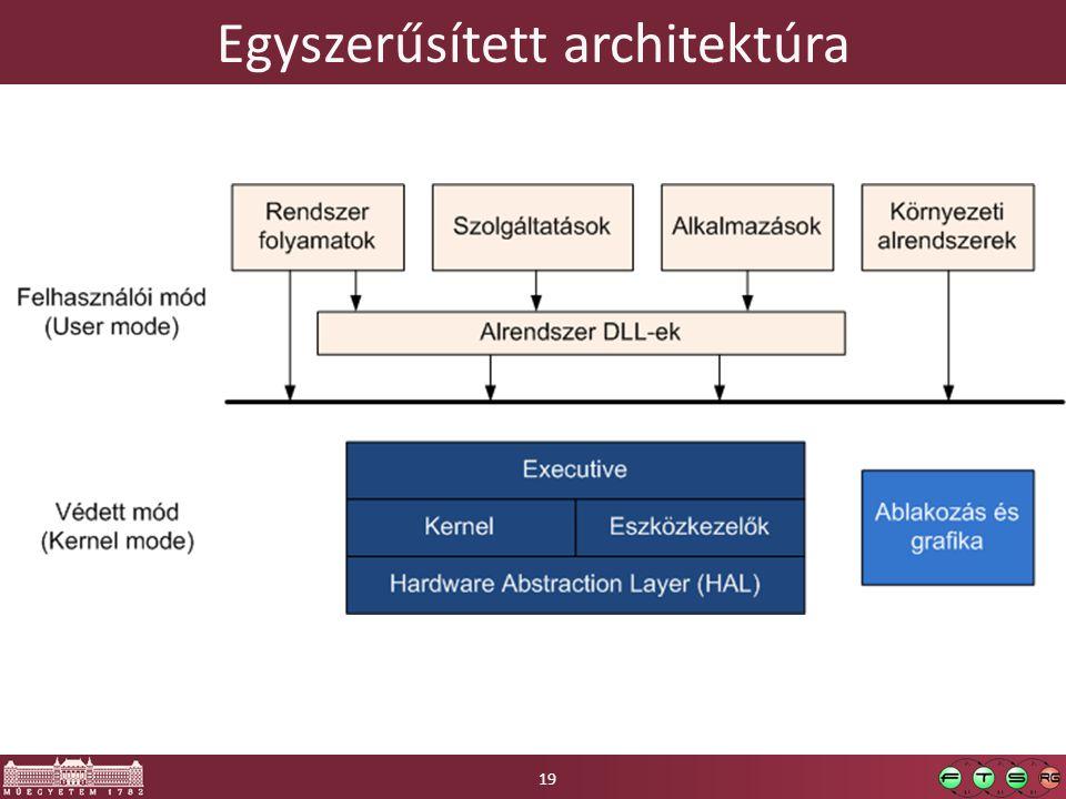 Egyszerűsített architektúra 19