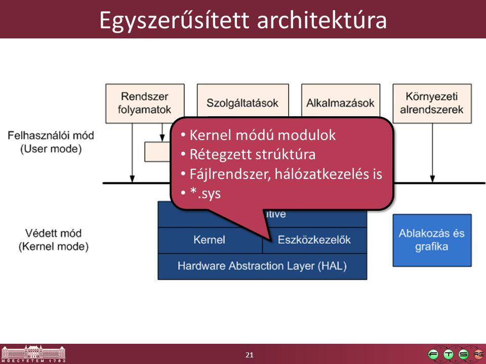 Egyszerűsített architektúra Kernel módú modulok Rétegzett strúktúra Fájlrendszer, hálózatkezelés is *.sys Kernel módú modulok Rétegzett strúktúra Fájlrendszer, hálózatkezelés is *.sys 21