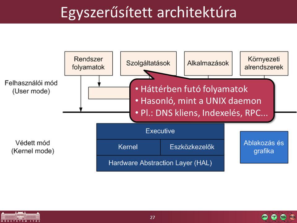 Egyszerűsített architektúra Háttérben futó folyamatok Hasonló, mint a UNIX daemon Pl.: DNS kliens, Indexelés, RPC...