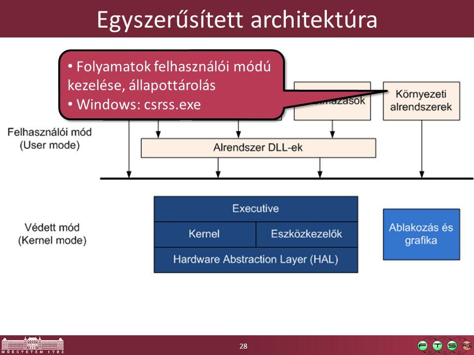 Egyszerűsített architektúra Folyamatok felhasználói módú kezelése, állapottárolás Windows: csrss.exe Folyamatok felhasználói módú kezelése, állapottárolás Windows: csrss.exe 28