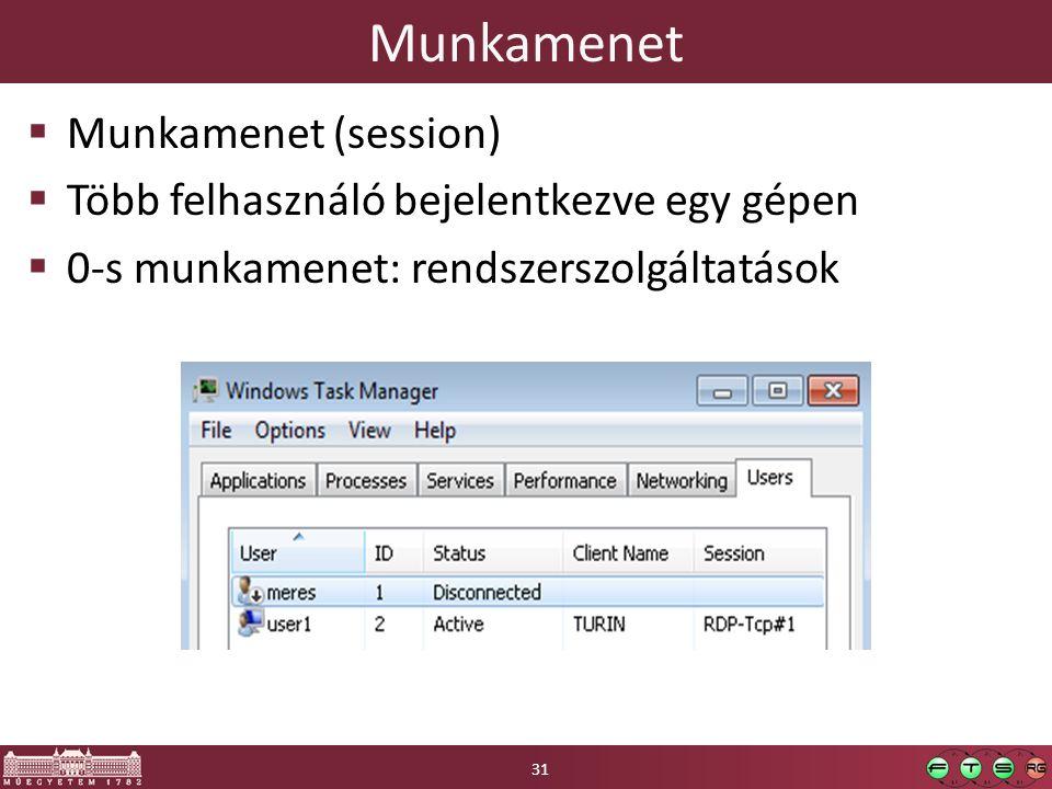 Munkamenet  Munkamenet (session)  Több felhasználó bejelentkezve egy gépen  0-s munkamenet: rendszerszolgáltatások 31
