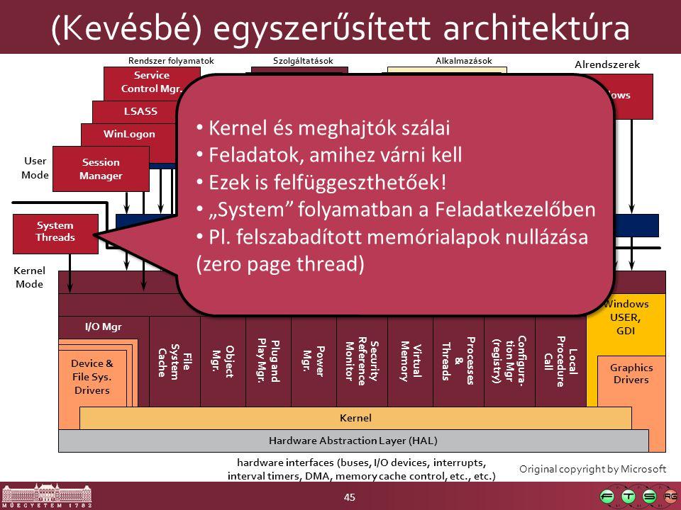 (Kevésbé) egyszerűsített architektúra 45 hardware interfaces (buses, I/O devices, interrupts, interval timers, DMA, memory cache control, etc., etc.) System Service Dispatcher Task Manager Explorer SvcHost.ExeWinMgt.ExeSpoolSv.Exe Service Control Mgr.