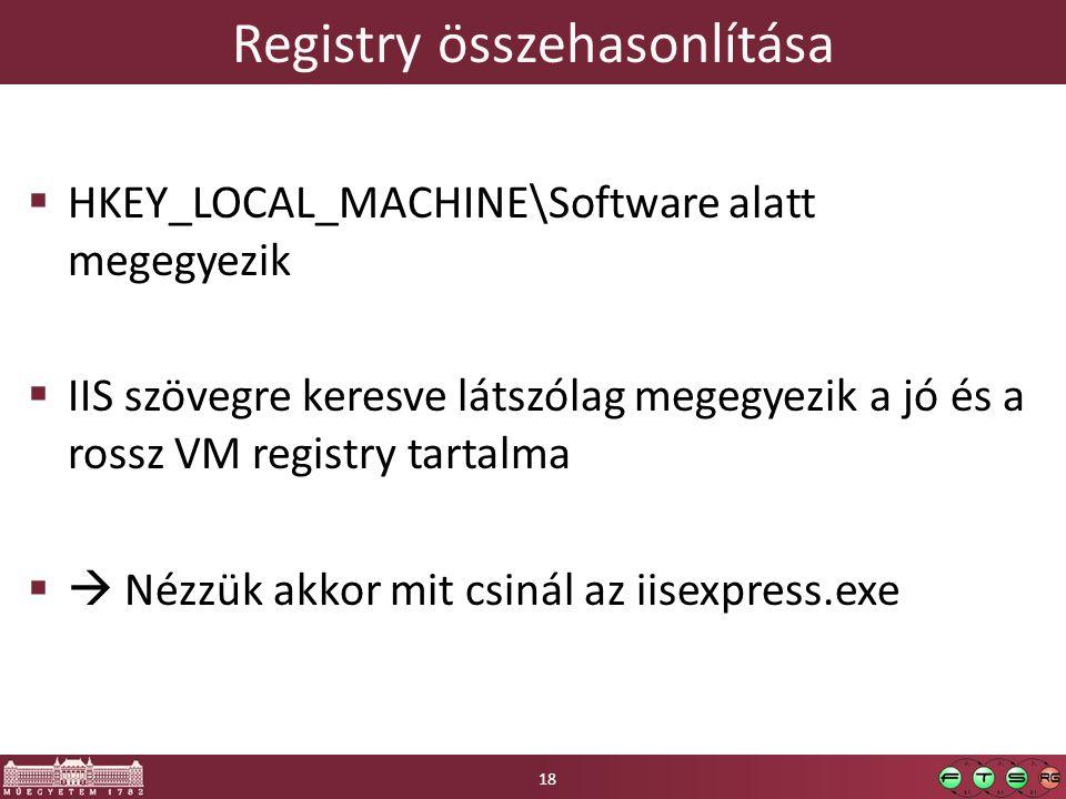 Registry összehasonlítása  HKEY_LOCAL_MACHINE\Software alatt megegyezik  IIS szövegre keresve látszólag megegyezik a jó és a rossz VM registry tartalma  Nézzük akkor mit csinál az iisexpress.exe 18