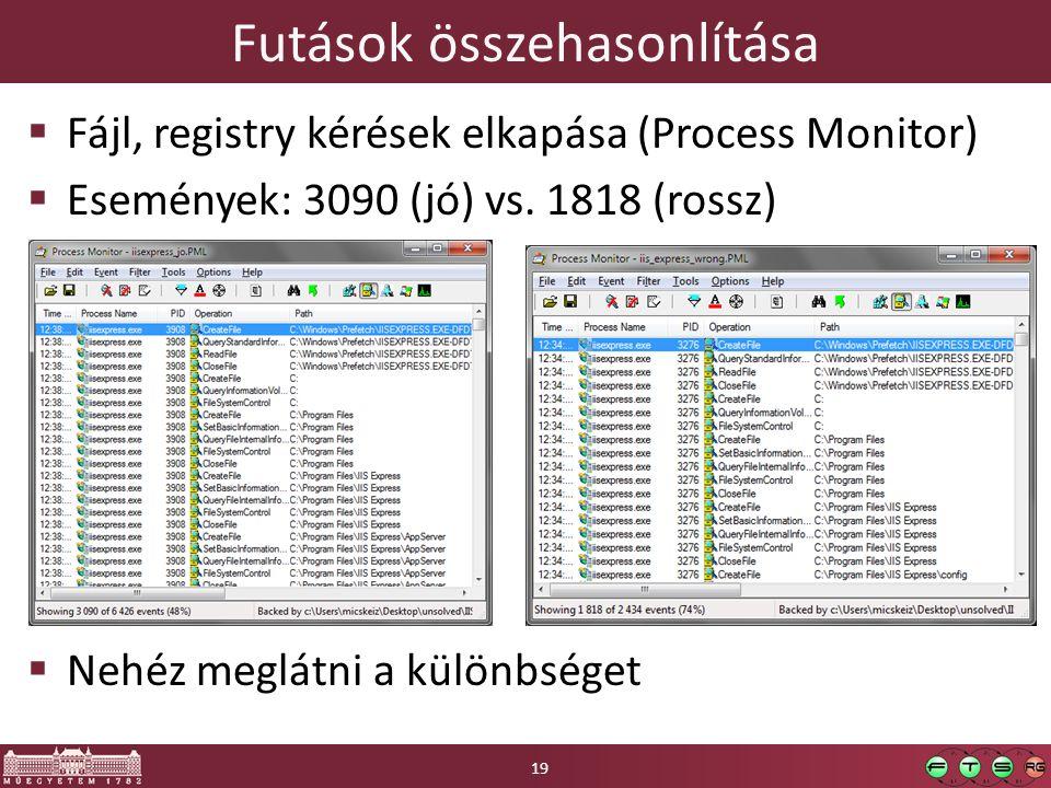 Futások összehasonlítása  Fájl, registry kérések elkapása (Process Monitor)  Események: 3090 (jó) vs.