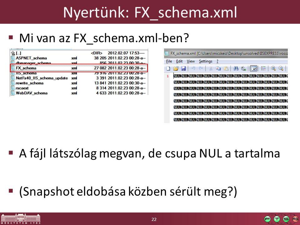 Nyertünk: FX_schema.xml  Mi van az FX_schema.xml-ben.