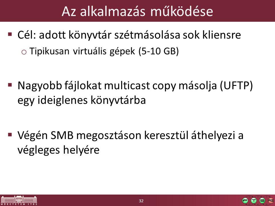 Az alkalmazás működése  Cél: adott könyvtár szétmásolása sok kliensre o Tipikusan virtuális gépek (5-10 GB)  Nagyobb fájlokat multicast copy másolja (UFTP) egy ideiglenes könyvtárba  Végén SMB megosztáson keresztül áthelyezi a végleges helyére 32