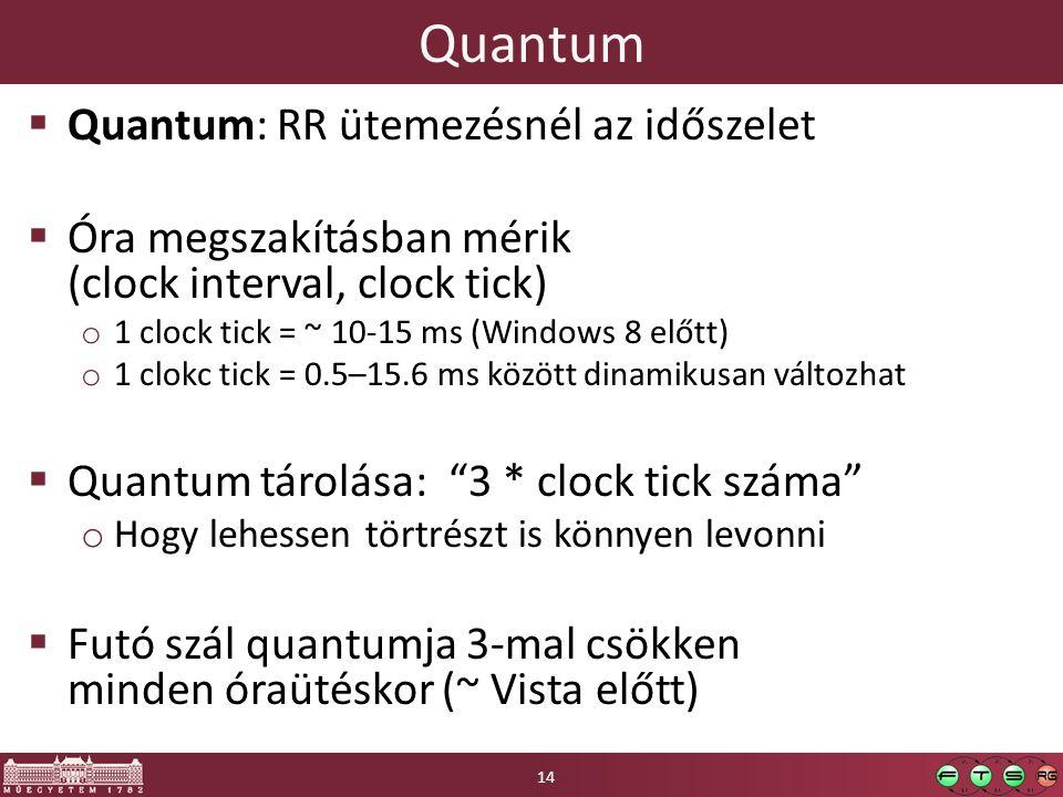 Quantum  Quantum: RR ütemezésnél az időszelet  Óra megszakításban mérik (clock interval, clock tick) o 1 clock tick = ~ 10-15 ms (Windows 8 előtt) o 1 clokc tick = 0.5–15.6 ms között dinamikusan változhat  Quantum tárolása: 3 * clock tick száma o Hogy lehessen törtrészt is könnyen levonni  Futó szál quantumja 3-mal csökken minden óraütéskor (~ Vista előtt) 14