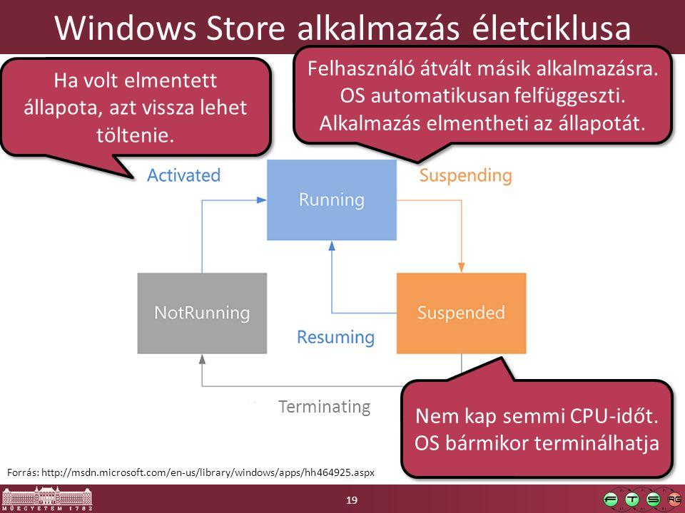Windows Store alkalmazás életciklusa 19 Felhasználó átvált másik alkalmazásra.