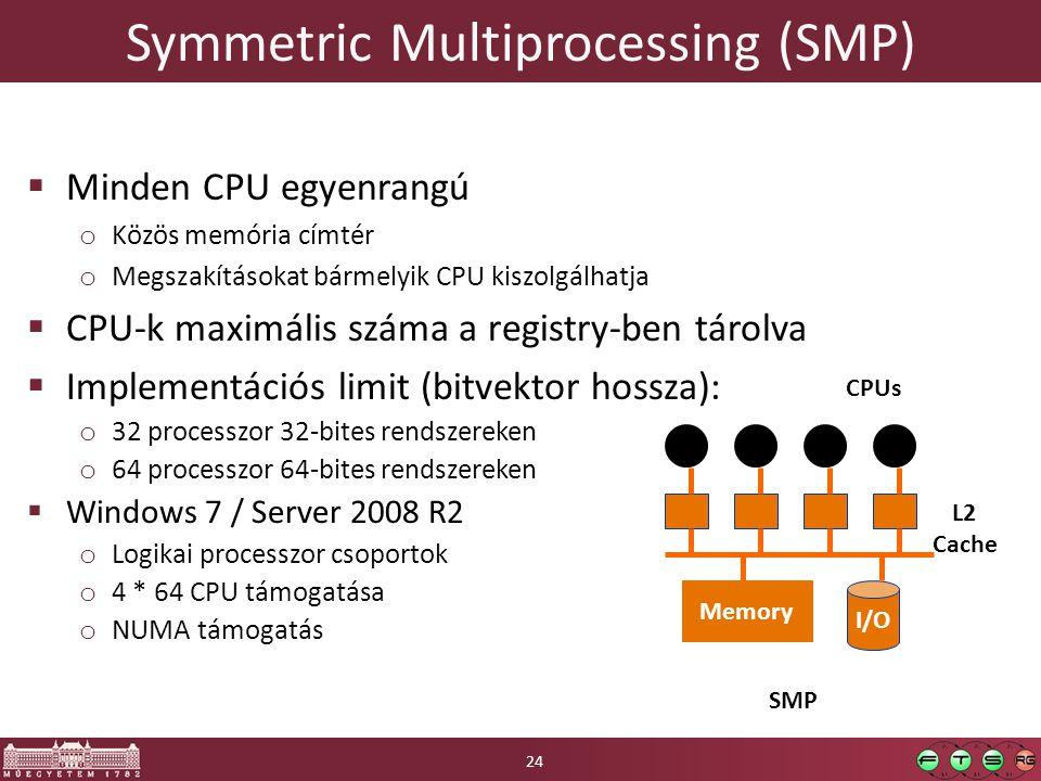 Symmetric Multiprocessing (SMP)  Minden CPU egyenrangú o Közös memória címtér o Megszakításokat bármelyik CPU kiszolgálhatja  CPU-k maximális száma a registry-ben tárolva  Implementációs limit (bitvektor hossza): o 32 processzor 32-bites rendszereken o 64 processzor 64-bites rendszereken  Windows 7 / Server 2008 R2 o Logikai processzor csoportok o 4 * 64 CPU támogatása o NUMA támogatás Memory I/O CPUs L2 Cache SMP 24