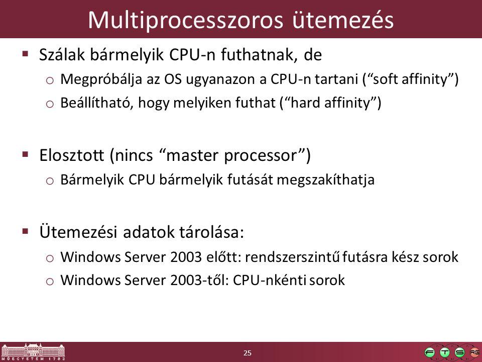 Multiprocesszoros ütemezés  Szálak bármelyik CPU-n futhatnak, de o Megpróbálja az OS ugyanazon a CPU-n tartani ( soft affinity ) o Beállítható, hogy melyiken futhat ( hard affinity )  Elosztott (nincs master processor ) o Bármelyik CPU bármelyik futását megszakíthatja  Ütemezési adatok tárolása: o Windows Server 2003 előtt: rendszerszintű futásra kész sorok o Windows Server 2003-től: CPU-nkénti sorok 25