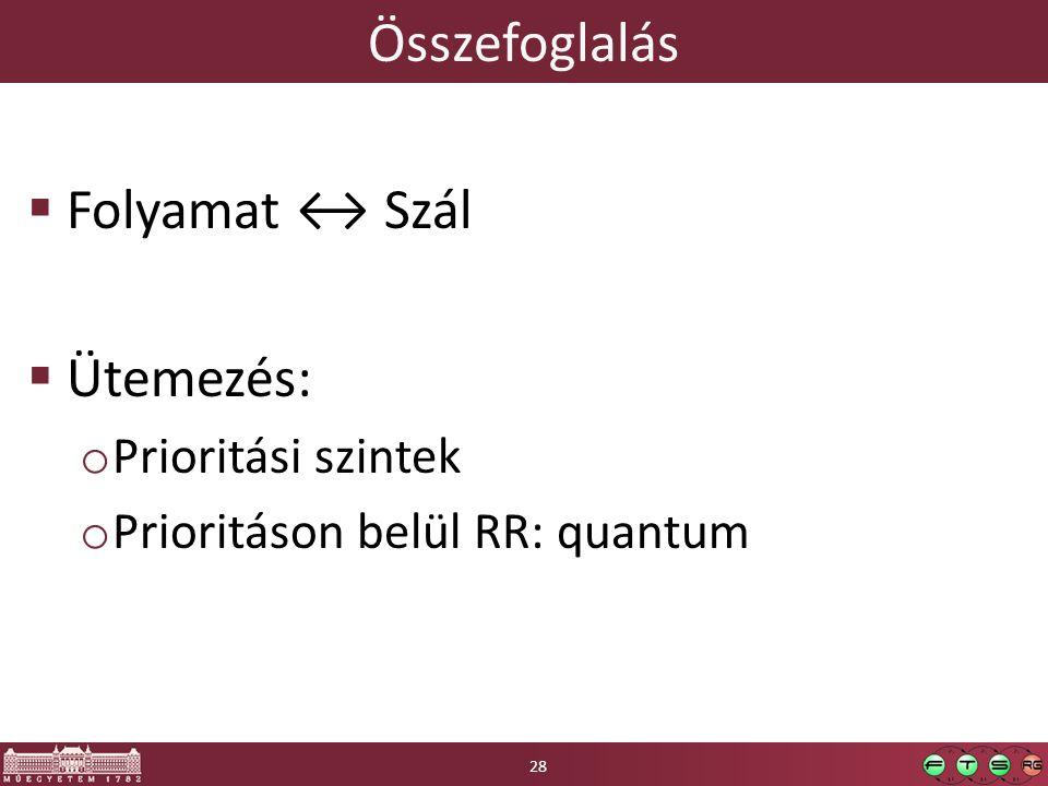 Összefoglalás  Folyamat ↔ Szál  Ütemezés: o Prioritási szintek o Prioritáson belül RR: quantum 28