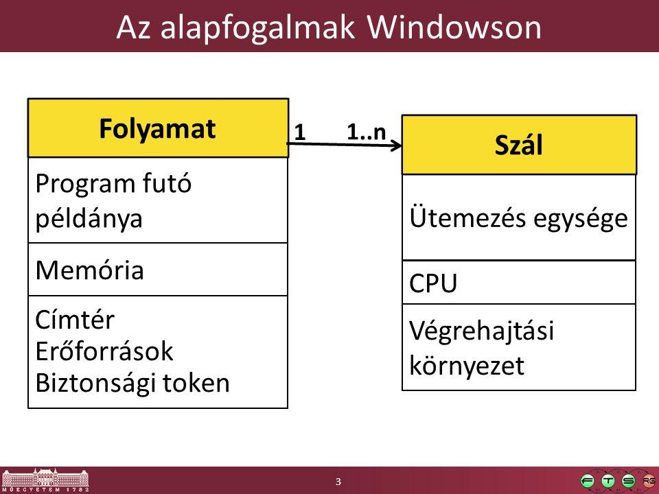 Az alapfogalmak Windowson Szál Címtér Erőforrások Biztonsági token Memória Folyamat Program futó példánya Végrehajtási környezet CPU Ütemezés egysége 1 1..n 3