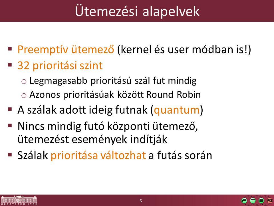 Ütemezési alapelvek  Preemptív ütemező (kernel és user módban is!)  32 prioritási szint o Legmagasabb prioritású szál fut mindig o Azonos prioritásúak között Round Robin  A szálak adott ideig futnak (quantum)  Nincs mindig futó központi ütemező, ütemezést események indítják  Szálak prioritása változhat a futás során 5