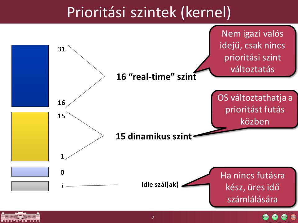 Prioritási szintek (kernel) 16 real-time szint 15 dinamikus szint Idle szál(ak) 31 16 0 i 15 1 Nem igazi valós idejű, csak nincs prioritási szint változtatás OS változtathatja a prioritást futás közben Ha nincs futásra kész, üres idő számlálására 7
