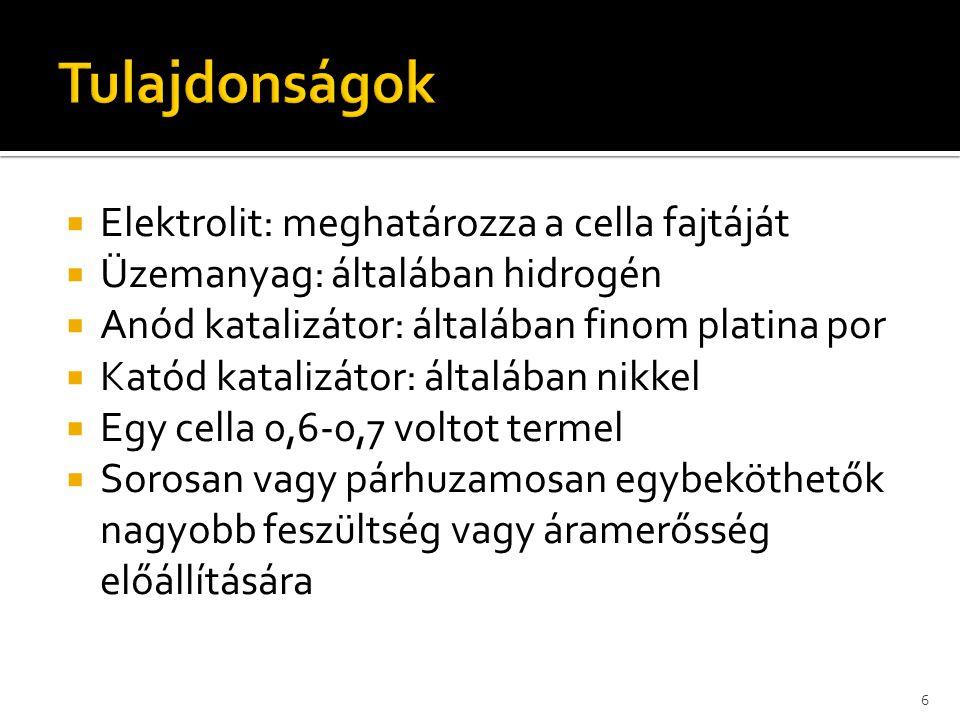  Elektrolit: meghatározza a cella fajtáját  Üzemanyag: általában hidrogén  Anód katalizátor: általában finom platina por  Katód katalizátor: által
