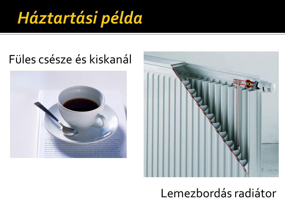 Füles csésze és kiskanál Lemezbordás radiátor