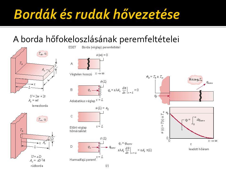 A borda hőfokeloszlásának peremfeltételei