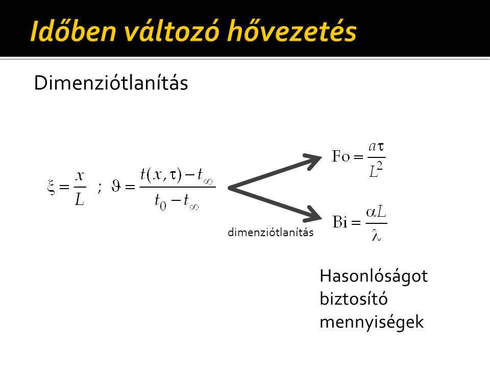 Dimenziótlanítás dimenziótlanítás Hasonlóságot biztosító mennyiségek