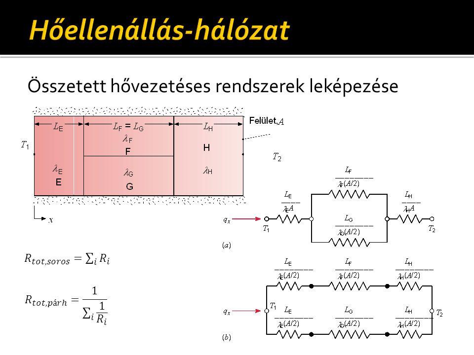 A hővezetés általános differenciálegyenlete Entalpiaváltozás: Hőáram különbözetek: