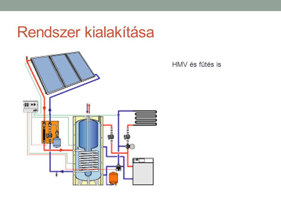 Rendszer kialakítása HMV és fűtés is