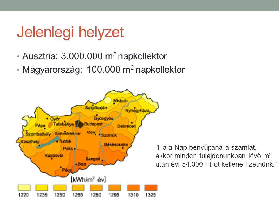 """Jelenlegi helyzet Ausztria: 3.000.000 m 2 napkollektor Magyarország: 100.000 m 2 napkollektor """"Ha a Nap benyújtaná a számlát, akkor minden tulajdonunk"""