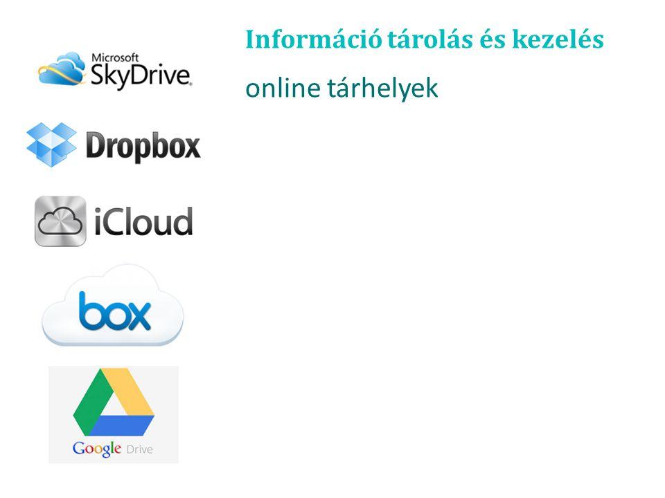 Információ tárolás és kezelés online tárhelyek