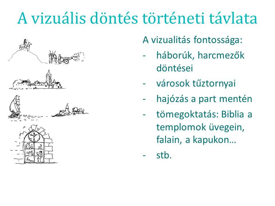 A vizuális döntés történeti távlata A vizualitás fontossága: -háborúk, harcmezők döntései -városok tűztornyai -hajózás a part mentén -tömegoktatás: Bi