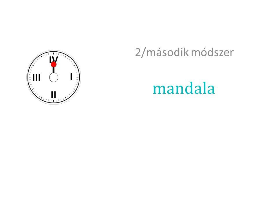 mandala 2/második módszer I II III IV