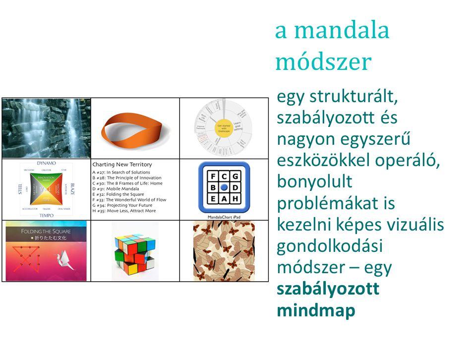 a mandala módszer egy strukturált, szabályozott és nagyon egyszerű eszközökkel operáló, bonyolult problémákat is kezelni képes vizuális gondolkodási m